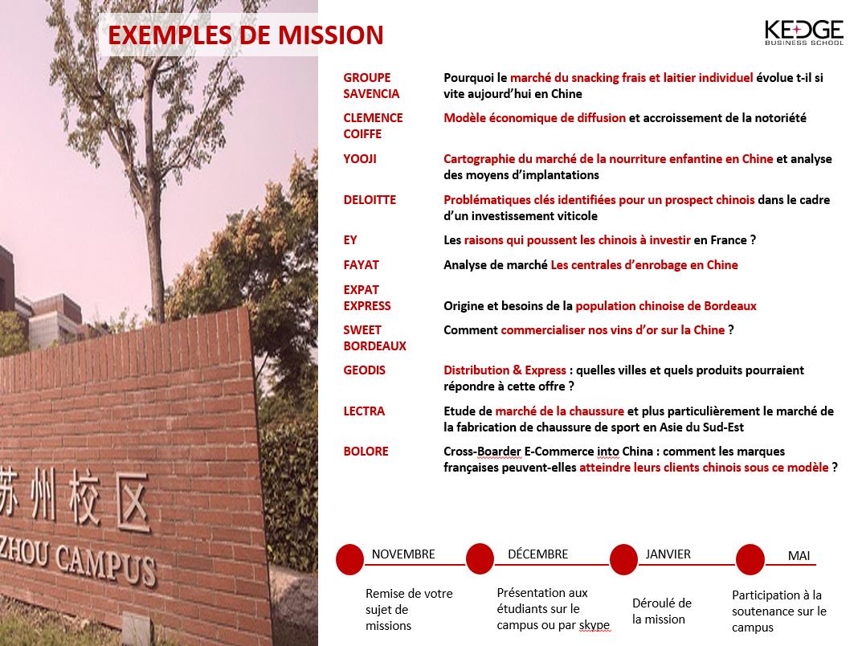 Confiez Une Mission D Etude A Nos Etudiants Chinois Sur Vos